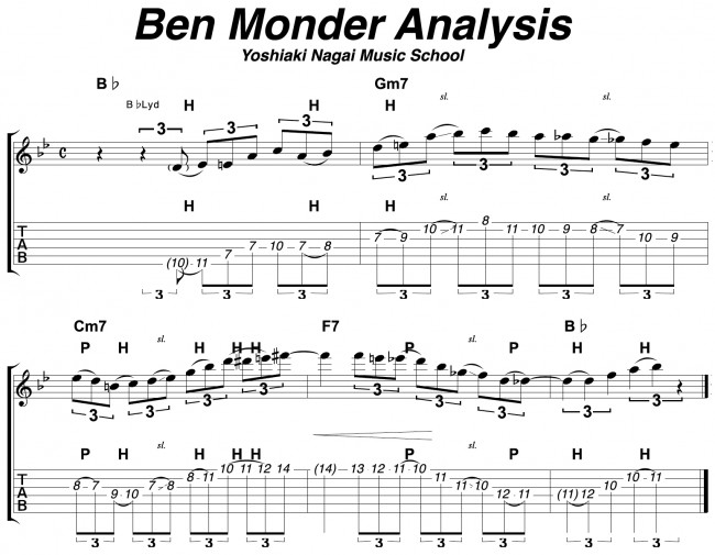 Ben Monder ソロ コピー 研究 永井義朗 ジャズギター レッスン