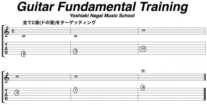 Guitar Fundamental Training1