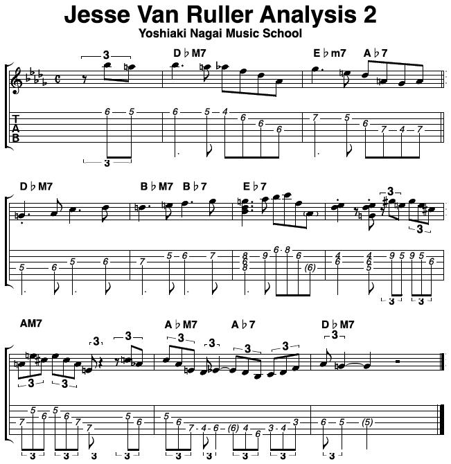 ジェシヴァンルーラー,ジャズギター,アナライズ,フレーズ分析