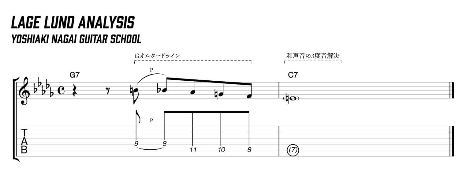lage-lund,stablemates,transcription,コピー,ジャズギター