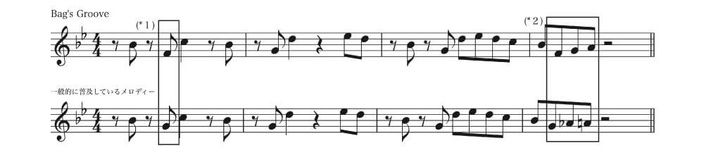 oleo,分析,ジャズギター,スタンダード,オレオ